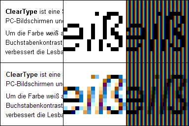 ClearType und die lila Buchstaben