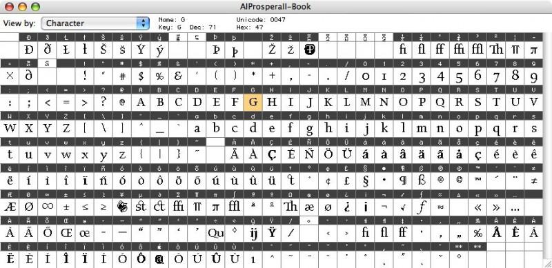 Der Fontographer ist wieder da!
